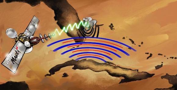 Mentimedia: La máquina del fango contra Cuba(Video)